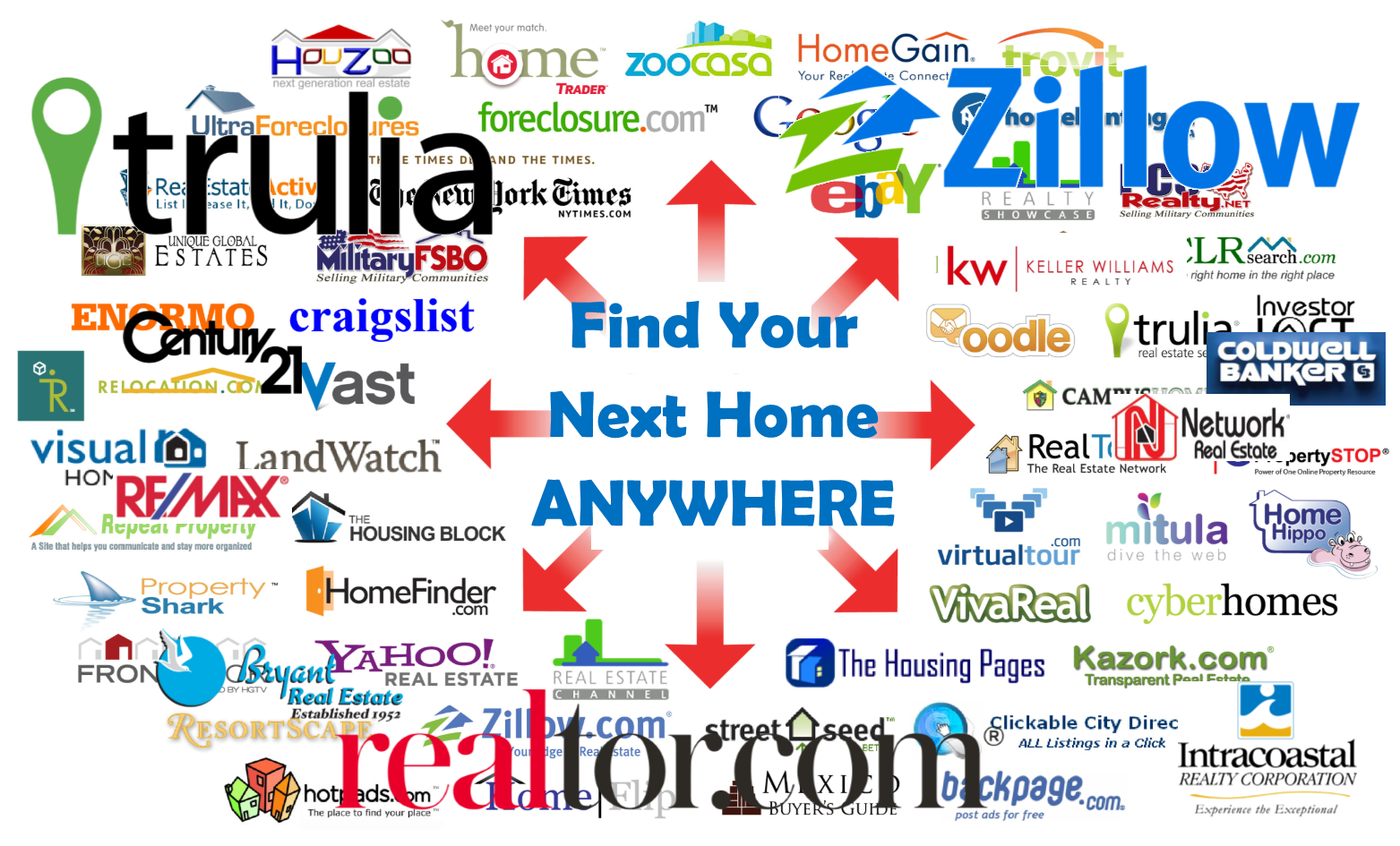 Image showing where to find a home and get a home buyer rebate